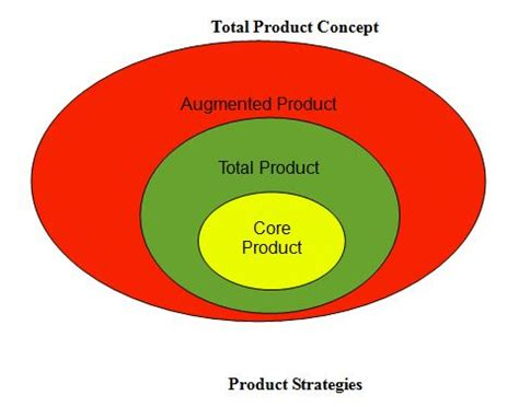 Dissertation report on marketing pdf - Colonie de Laxou